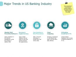Major Trends In Us Banking Industry Growth Ppt Powerpoint Presentation Outline Graphic
