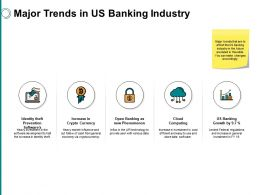 Major Trends In Us Banking Industry Ppt Powerpoint Presentation File Picture