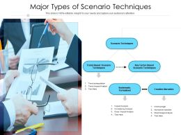 Major Types Of Scenario Techniques