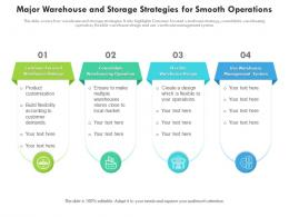 Major Warehouse And Storage Strategies For Smooth Operations