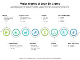 Major Wastes Of Lean Six Sigma