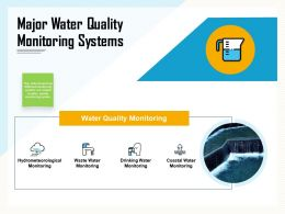Major Water Quality Monitoring Systems Coastal Ppt Powerpoint Presentation Gallery Images