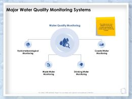 Major Water Quality Monitoring Systems Coastal Water Ppt Presentation Designs