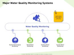 Major Water Quality Monitoring Systems Drinking Ppt Powerpoint Presentation Infographic Template Example 2015