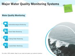 Major Water Quality Monitoring Systems M1291 Ppt Powerpoint Presentation Slides Deck