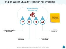 Major Water Quality Monitoring Systems M1344 Ppt Powerpoint Presentation File Elements