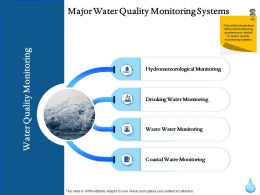 Major Water Quality Monitoring Systems Ppt Powerpoint Gallery Styles