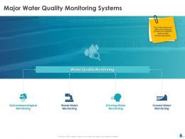 Major Water Quality Monitoring Systems Ppt Powerpoint Presentation Gallery