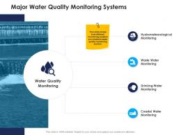 major water quality monitoring systems urban water management ppt professional