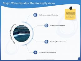 Major Water Quality Monitoring Systems Waste Ppt Powerpoint Presentation Layouts Maker