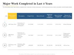 Major Work Completed In Last 3 Years Deal Evaluation Ppt Styles Format Ideas