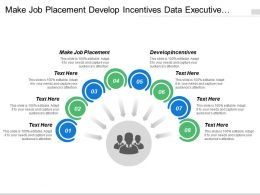 Make Job Placement Develop Incentives Data Executive Leadership