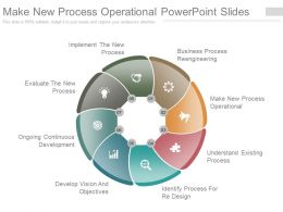 Make New Process Operational Powerpoint Slides