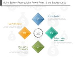 Make Safety Prerequisite Powerpoint Slide Backgrounds