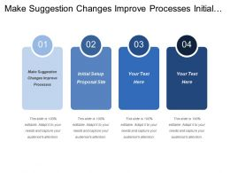 Make Suggestion Changes Improve Processes Initial Setup Proposal Site