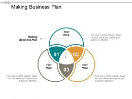 Making Business Plan Ppt Powerpoint Presentation Icon Example Cpb