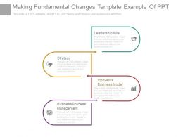 Making Fundamental Changes Template Example Of Ppt