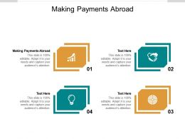 Making Payments Abroad Ppt Powerpoint Presentation Layouts Slides Cpb