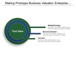 making_prototype_business_valuation_enterprise_resource_planning_productivity_life_cpb_Slide01