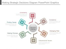 Making Strategic Decisions Diagram Powerpoint Graphics