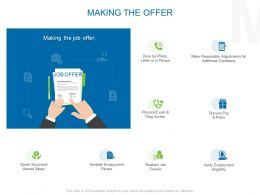 Making The Offer Ppt Powerpoint Presentation Infographics Example