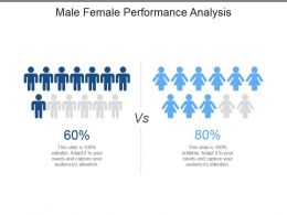 Male Female Performance Analysis Powerpoint Slide Design Templates