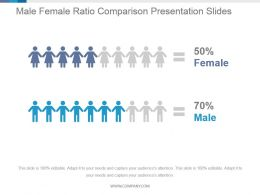 Male Female Ratio Comparison Presentation Slides