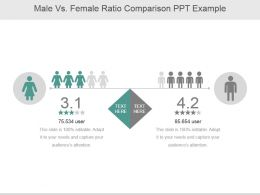 Male Vs. Female Ratio Comparison Ppt Example