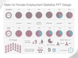 Male Vs Female Employment Statistics Ppt Design