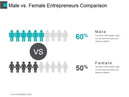 Male Vs Female Entrepreneurs Comparison Powerpoint Slides