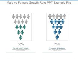 Male Vs Female Growth Rate Ppt Example File