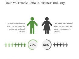 Male Vs Female Ratio In Business Industry Powerpoint Slide Ideas