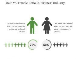 Male Vs Female Ratio In Business Industry Powerpoint Slide Ideas