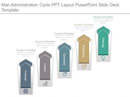 Man Administration Cycle Ppt Layout Powerpoint Slide Deck Template