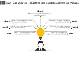 Man Head With Top Highlighting Idea Bulb Representing Big Pictures