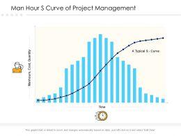 Man Hour S Curve Of Project Management