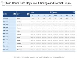 Man Hours Date Days In Out Timings And Normal Hours