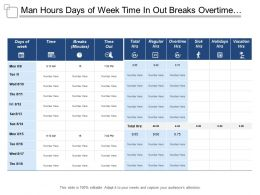 Man Hours Days Of Week Time In Out Breaks Overtime And Regular Hours