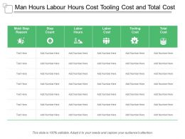 Man Hours Labour Hours Cost Tooling Cost And Total Cost