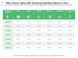 Man Hours Table With Working Activities Name In Out And Over Time