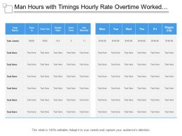Man Hours With Timings Hourly Rate Overtime Worked Hours And Wages