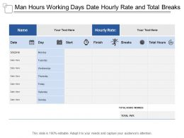 Man Hours Working Days Date Hourly Rate And Total Breaks
