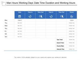 Man Hours Working Days Date Time Duration And Working Hours
