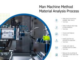 Man Machine Method Material Analysis Process