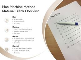 Man Machine Method Material Blank Checklist