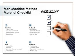 Man Machine Method Material Checklist