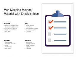 Man Machine Method Material With Checklist Icon