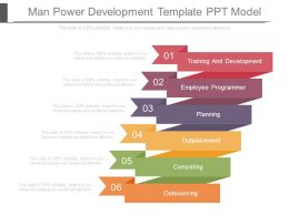 Man Power Development Template Ppt Model