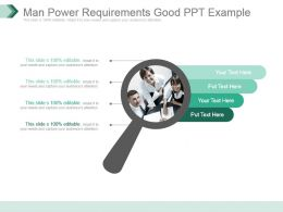 Man Power Requirements Good Ppt Example