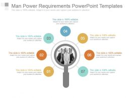 Man Power Requirements Powerpoint Templates
